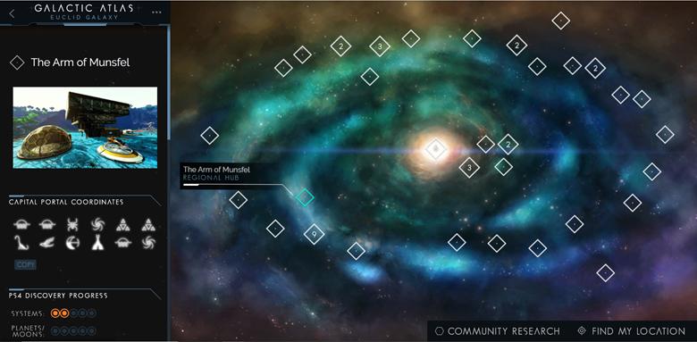 galactic-atlas