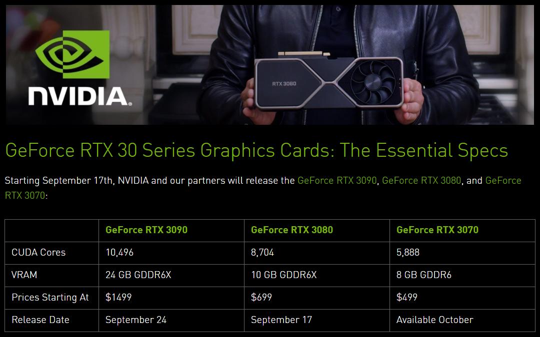 nvidia product table