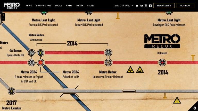 Metro Timeline