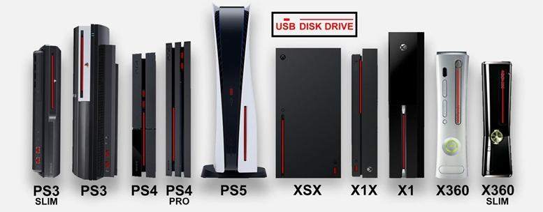 Console size comparison